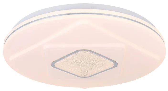 GLOBO TOSSI 48399-36 Stropné svietidlo