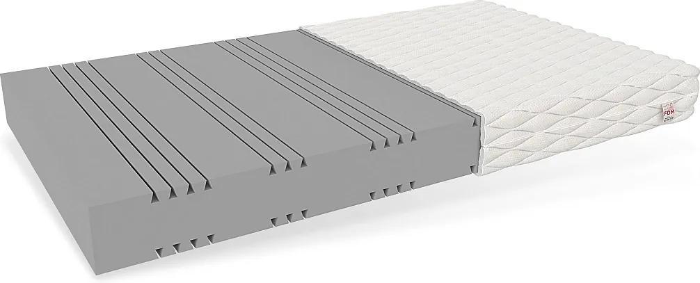 MAXMAX Penový matrac HEAVEN 200x140x15 cm - HR pena so zvýšenou hustotou