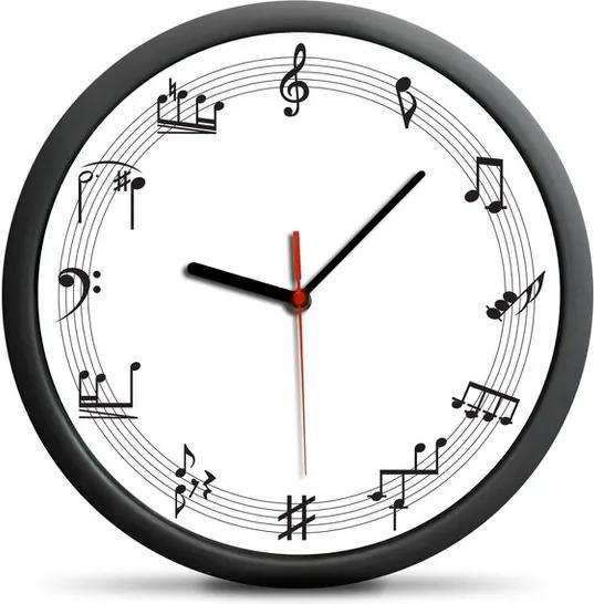 Hudobné hodiny