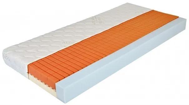 Moravia Comfort BELLA PLUS - matrac so spevnenými bočnicami 160 x 200 cm