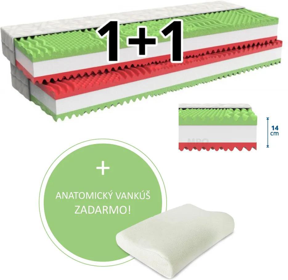 MPO Partnerský matrac 1+1 XENA 2 ks 90 x 200 cm Poťah matraca: Medico - štandardné