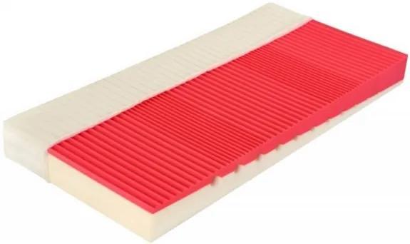 DREVONA Rodinný matrac penový 80 x 200 FÉNIX