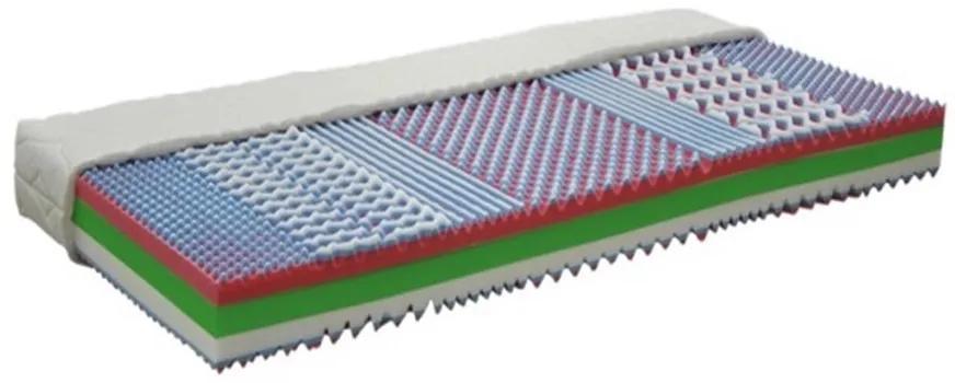 DreamLux DYNASTIA 22 cm - matrac s Aloe Vera poťahom a 3D profiláciou 200 x 220 cm