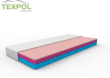 Kvalitný pamäťový matrac DREAM LUX 195 x 80 cm Ciana