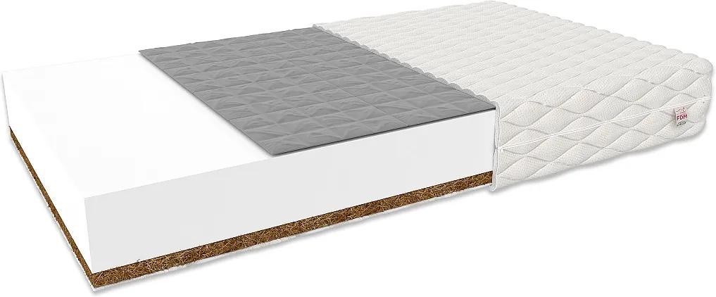 MAXMAX Detský matrac COMFORT 200x80x9 cm - kokos / pohánka