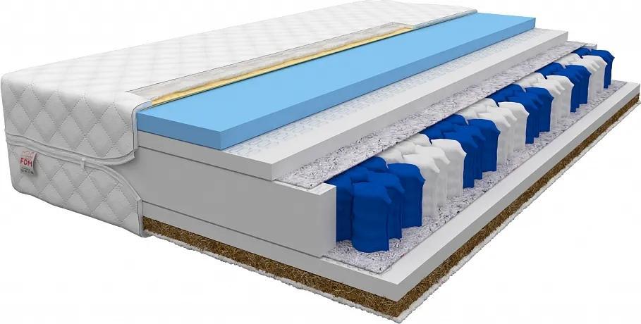 Taštičkový matrac Laura 200x160x26