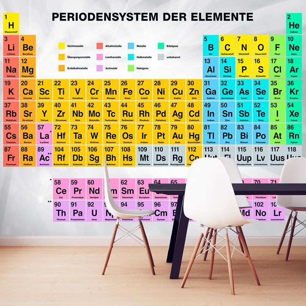 Fototapeta - Periodensystem der Elemente 300x210