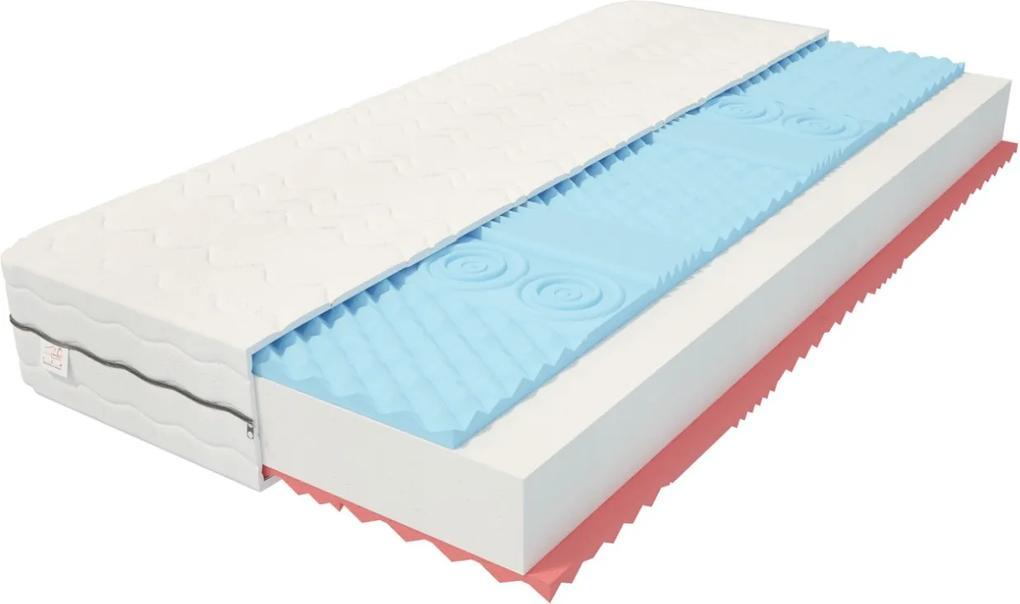 Penový matrac s masážnou penou Carolina 200x140x13