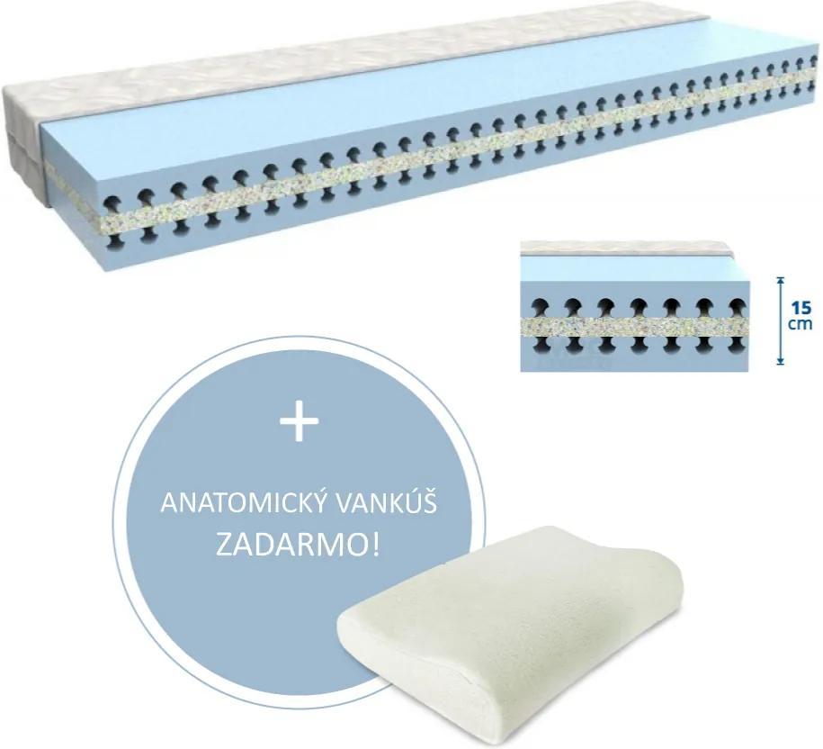 MPO Kokosový matrac VIOLA 90 x 200 cm Poťah matraca: Damašok - ekonomický
