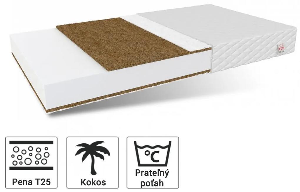 Jaamatrac Matrac Coconut Coir 2 120x60