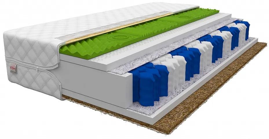 MAXMAX Taštičkový matrac SUPER 200x120x19 cm - HR / kokos