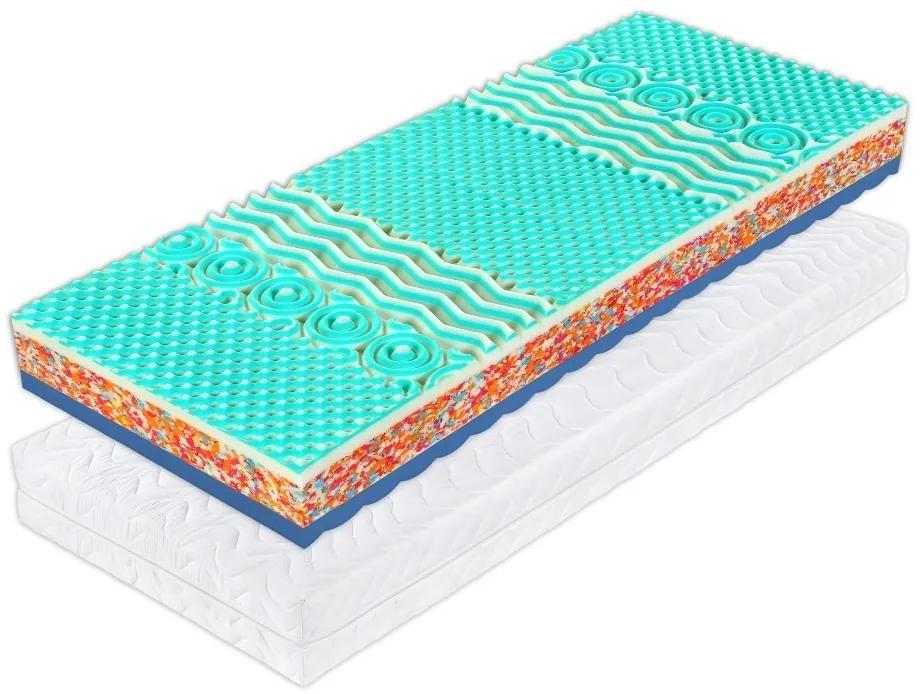 Tropico MAXI KINGS - tuhší matrac zo studenej peny 110 x 200 cm 1 ks