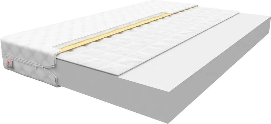 MAXMAX Detský matrac CARE 200x80x9 cm - pena / pohánka
