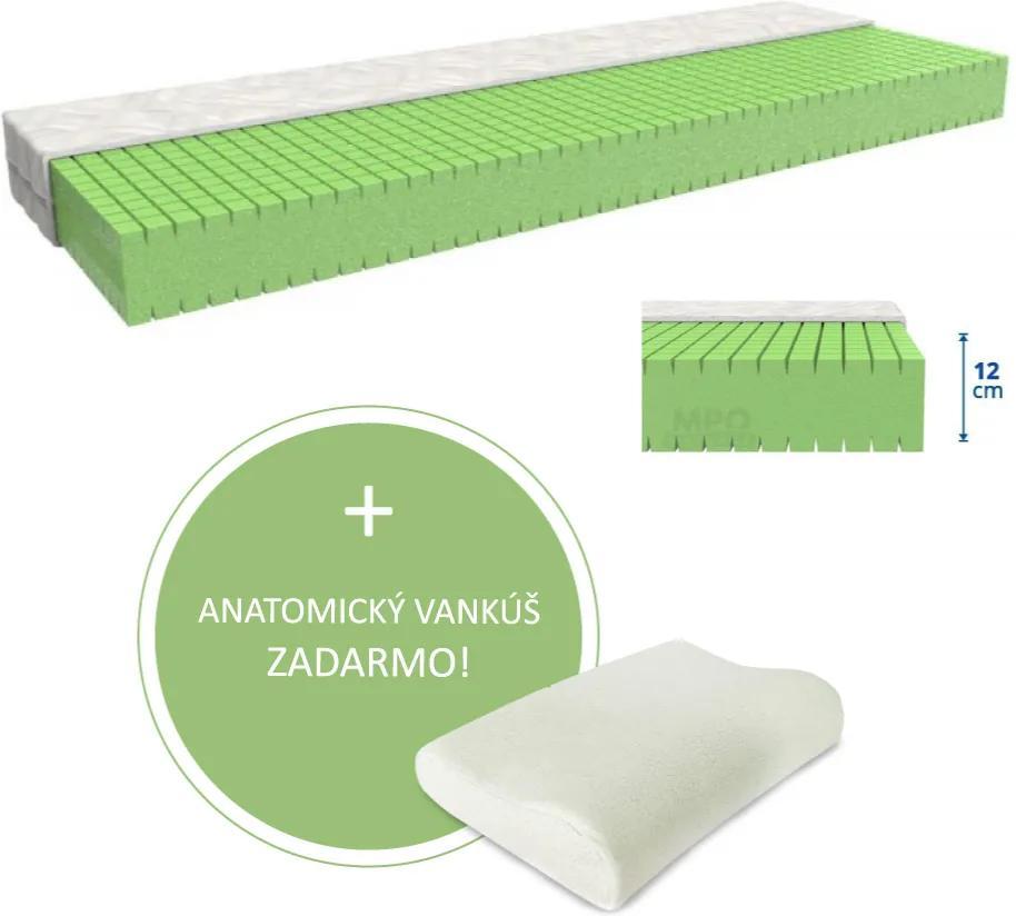 MPO Antidekubitný matrac ANTIDEKUBIT 90 x 200 cm Poťah matraca: Medico - štandardné