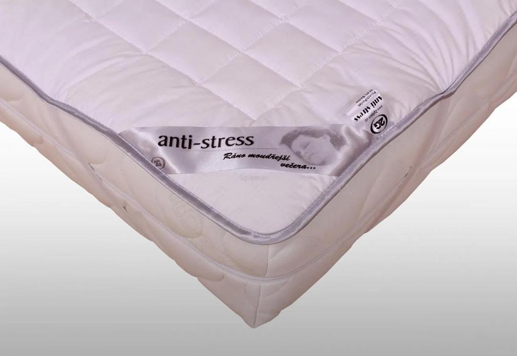 2G Matracový chránič Antistress