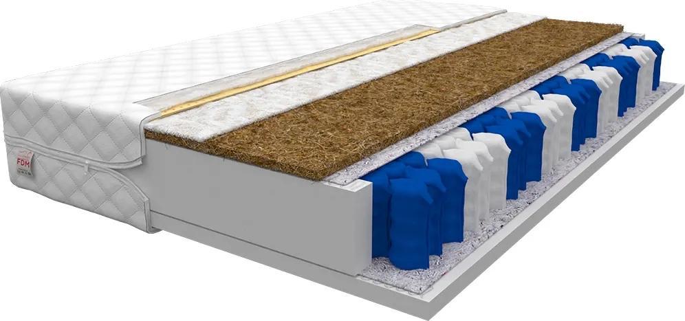 MAXMAX Detská taštičkový matrac MILANO 160x70x14 cm - kokos