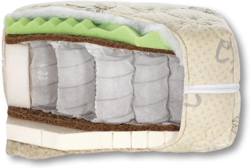 BOG-FRAN De Lux-180 taštičkový matrac 180x200 cm pružiny / latex-kokos / vlna / masáž pena / látka
