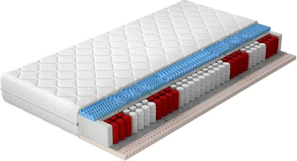 NABBI Pemo 90 obojstranný taštičkový matrac latex / pružiny / plsť / pamäťová pena / látka