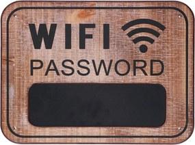 Tabuľka WIFI heslo