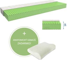 MPO Antidekubitný matrac ANTIDEKUBIT 120 x 200 cm Poťah matraca: Medico - štandardné