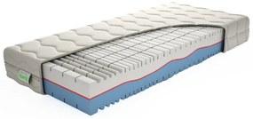 Texpol Luxusný matrac EXCELENT - obojstranný ortopedický matrac s Aloe Vera Silver poťahom 140 x 190 cm