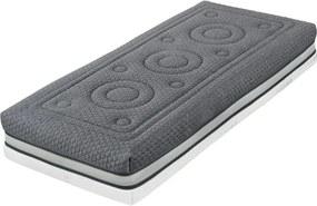 Sada 2 matracov za cenu jedného SPIRIT Superior Cloud 25, 90 × 200 cm
