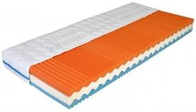 Moravia Comfort GYLFI  21 cm - zdravotný matrac s lenivou penou 110 x 200 cm
