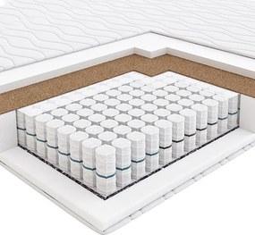 Pružinový matrac Fulaton 200x90x20
