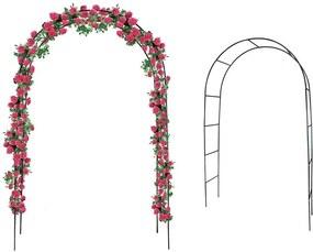 ISO 1719 Záhradný oblúk