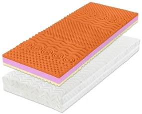 Dreamlux WANDA HR WELLNESS - matrac zo studenej peny 160 x 200 cm