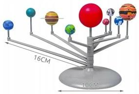 ISO Model slnečnej sústavy, 9435