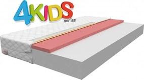 Penový Detský matrac Lugano 200x80x9