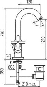 BIMAX-TRES Dvojpáková umývadlová batéria (163103)