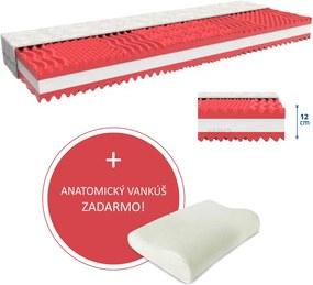 MPO Matrac STANDARD 120 x 200 cm Poťah matraca: Zdravotné poťah - umývateľný