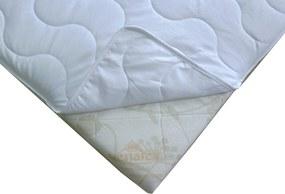 Bavlnený chránič matraca Rozmer: 60 x 120 cm