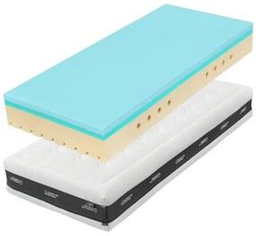 Tropico SUPER FOX BLUE Classic 28 cm - antibakteriálny matrac s hybridnou a HR penou 180 x 200 cm