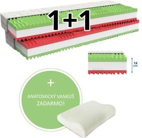 MPO Partnerský matrac 1+1 XENA 2 ks 90 x 200 cm Poťah matraca: Zdravotné poťah - umývateľný