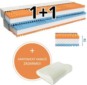 MPO Partnerský matrac 1+1 FANTASY 2 ks 90 x 200 cm Poťah matraca: Zdravotné poťah - umývateľný