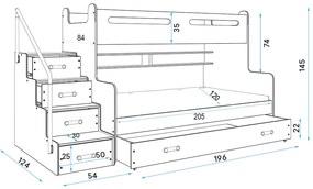 Poschodová posteľ MAX 3 - 200x120cm - Biela - Zelená
