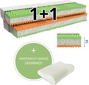 MPO Partnerský matrac 1+1 REGINA 2 ks 90 x 200 cm Poťah matraca: Zdravotné poťah - umývateľný