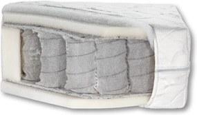 BOG-FRAN Princess-90 taštičkový matrac 90x200 cm pružiny / PUR pena / látka