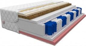 Alex obojstranný matrac s pamäťovou (lenivou) penou 200x200x21