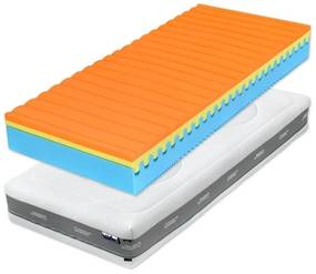 Slumberland FRODO AIR 26 cm - ortopedický pamäťový matrac 180 x 200 cm 1 ks