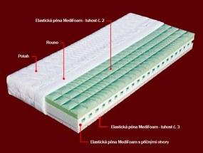 Penový matrac Victoria dvojaký tvrdosť + 1x vankúš Lukáš ZADARMO 80 x 195 cm úplet