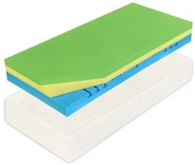 Curem CUREM C3500 25 cm - pohodlný pamäťový matrac s pevnejšou podporou 90 x 210 cm 2 ks