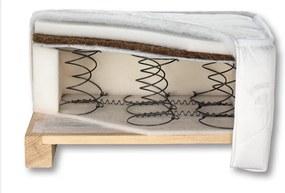 BOG-FRAN Feniks-140 pružinový matrac 140x200 cm pružiny / latex-kokosová vrstva / PUR pena / látka