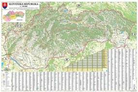 Cestná mapa SR