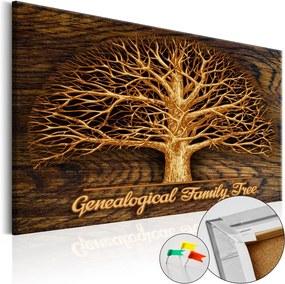 Obraz na korku - Family Tree [Corkboard] 120x80 cm