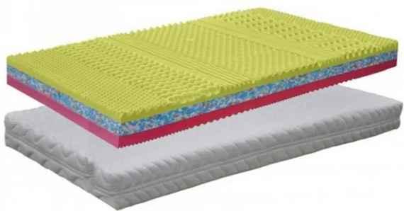 e5220819bb Hilding Anders - Tropico flexifoam penový matrac a pružinový matrac ...